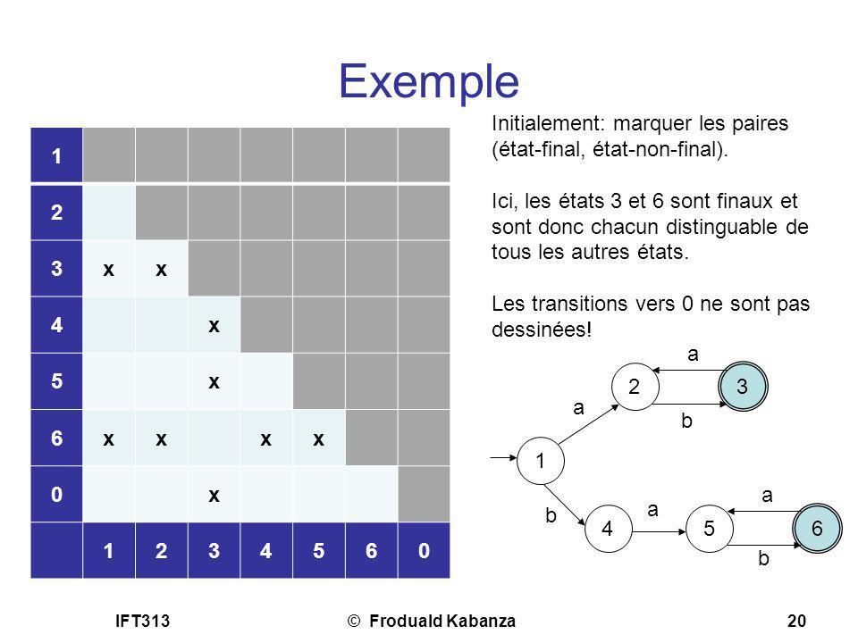 Exemple Initialement: marquer les paires (état-final, état-non-final).
