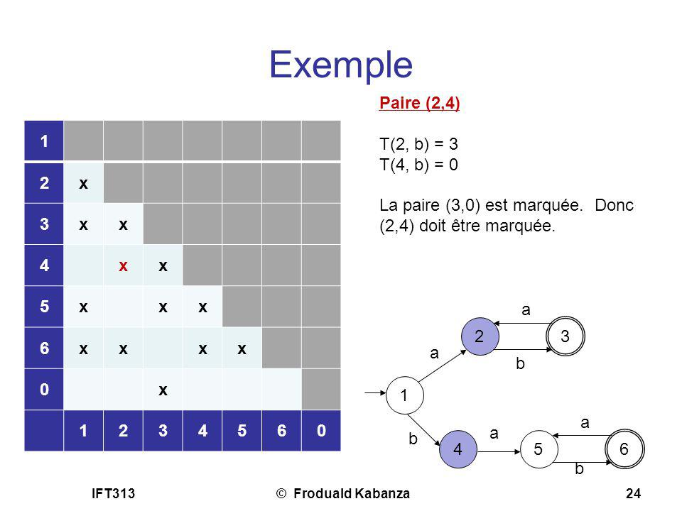 Exemple Paire (2,4) T(2, b) = 3 T(4, b) = 0