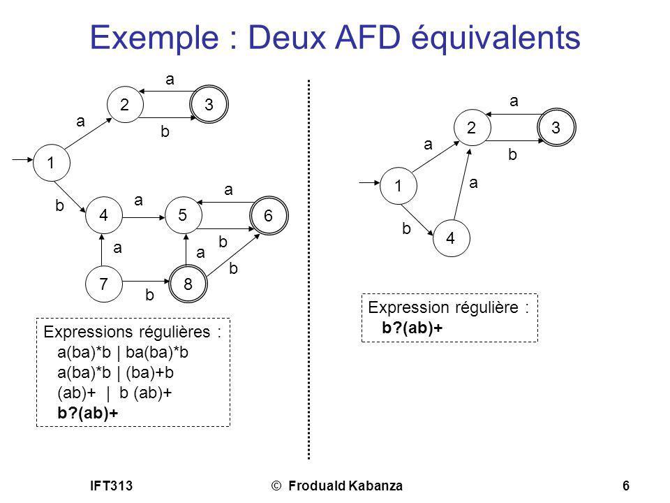 Exemple : Deux AFD équivalents