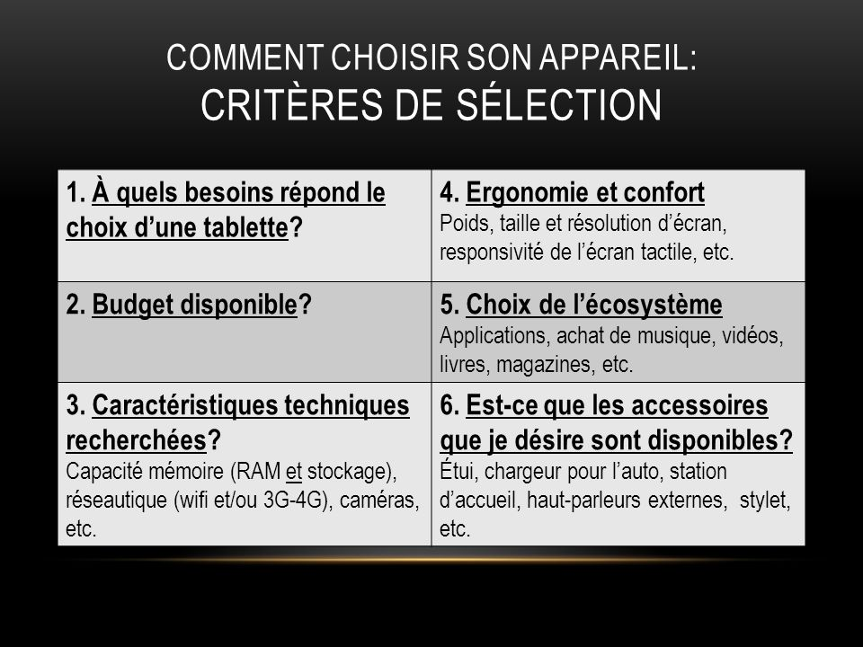 Comment choisir son appareil: critères de sélection