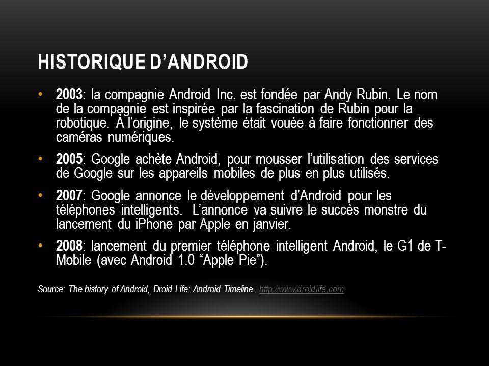 HISTORIQUE d'Android
