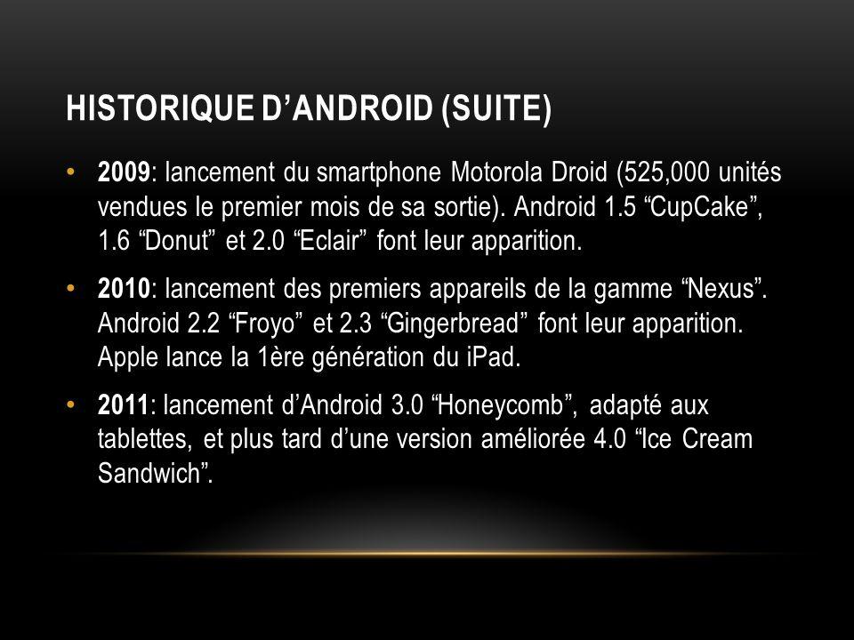 HISTORIQUE d'Android (suite)