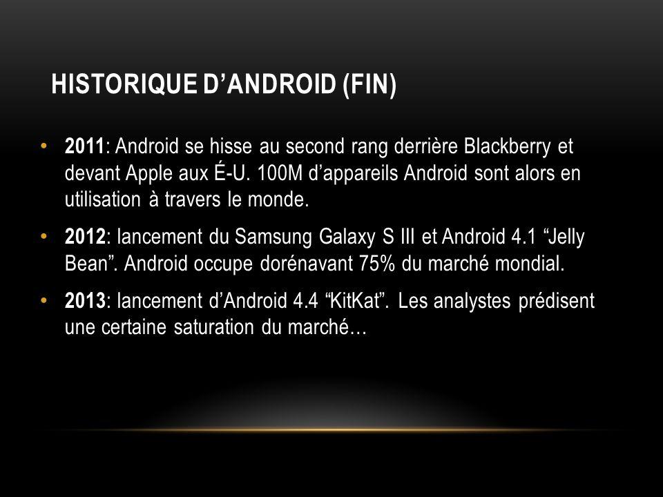 HISTORIQUE d'Android (fin)