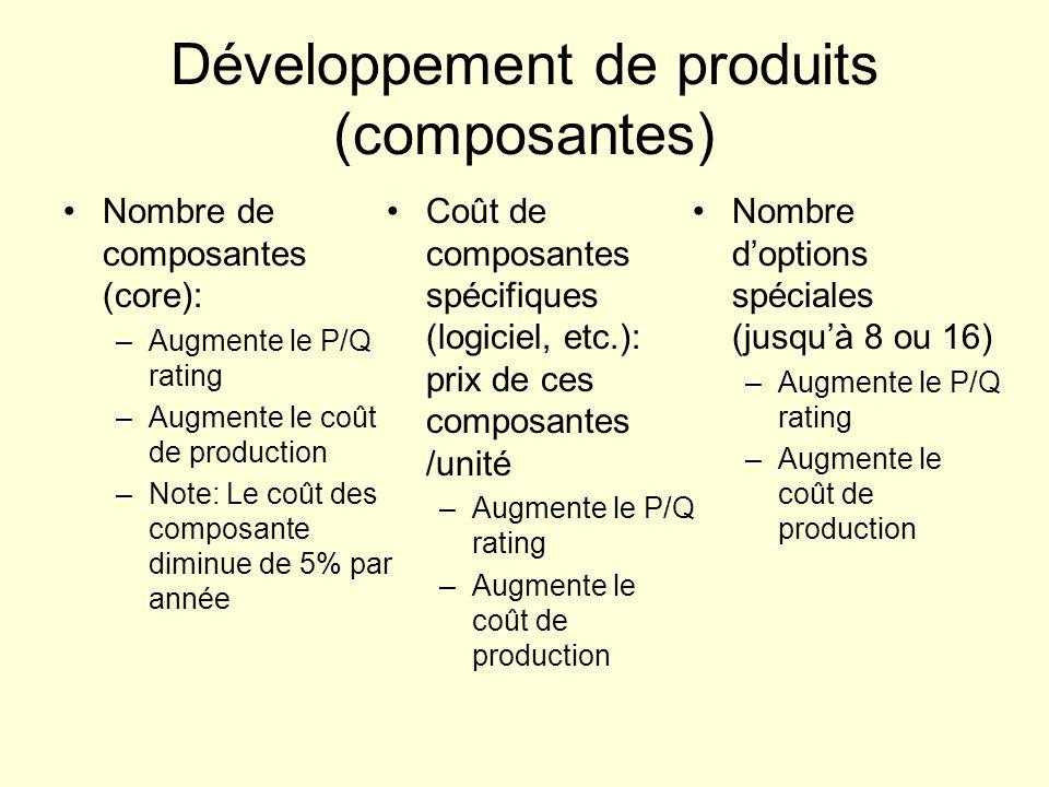 Développement de produits (composantes)