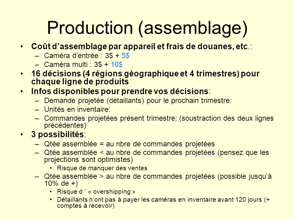Production (assemblage)