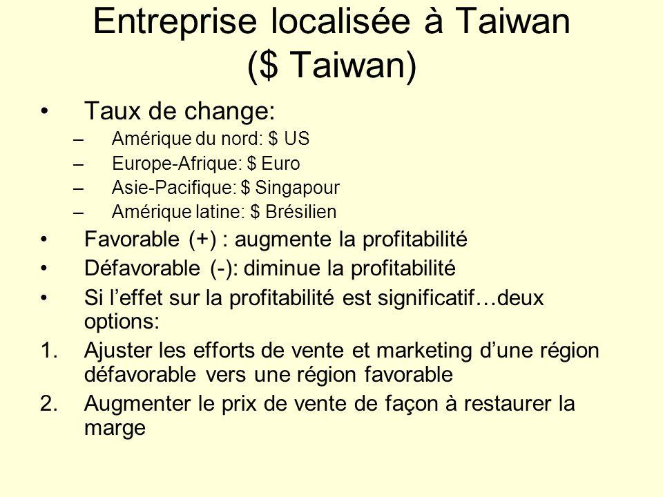 Entreprise localisée à Taiwan ($ Taiwan)