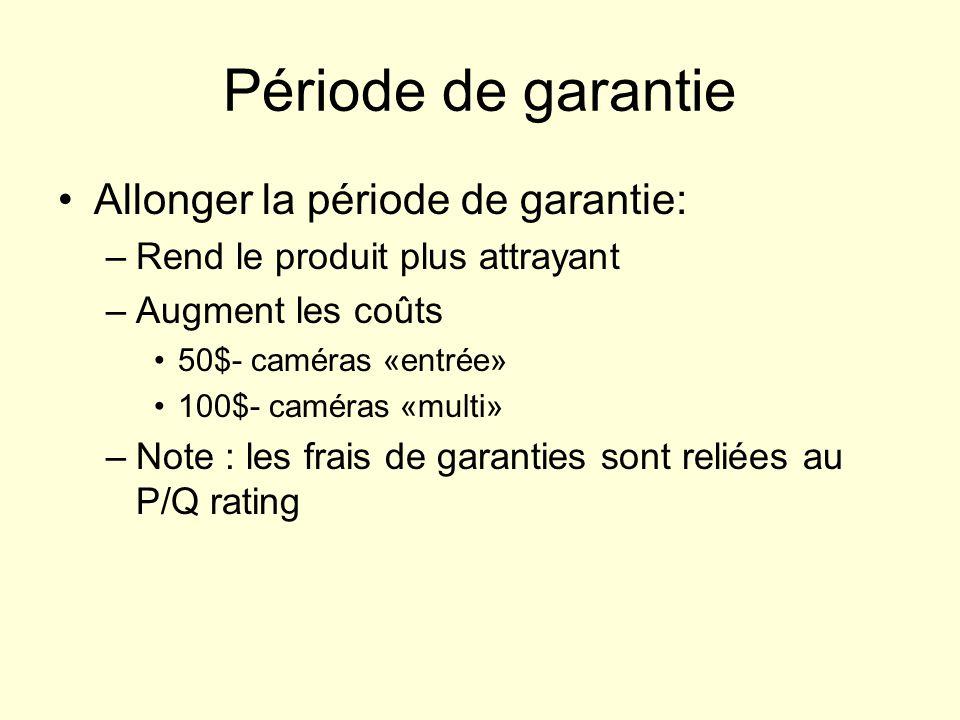 Période de garantie Allonger la période de garantie: