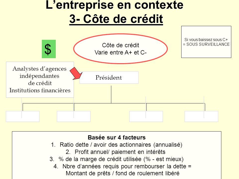 L'entreprise en contexte 3- Côte de crédit