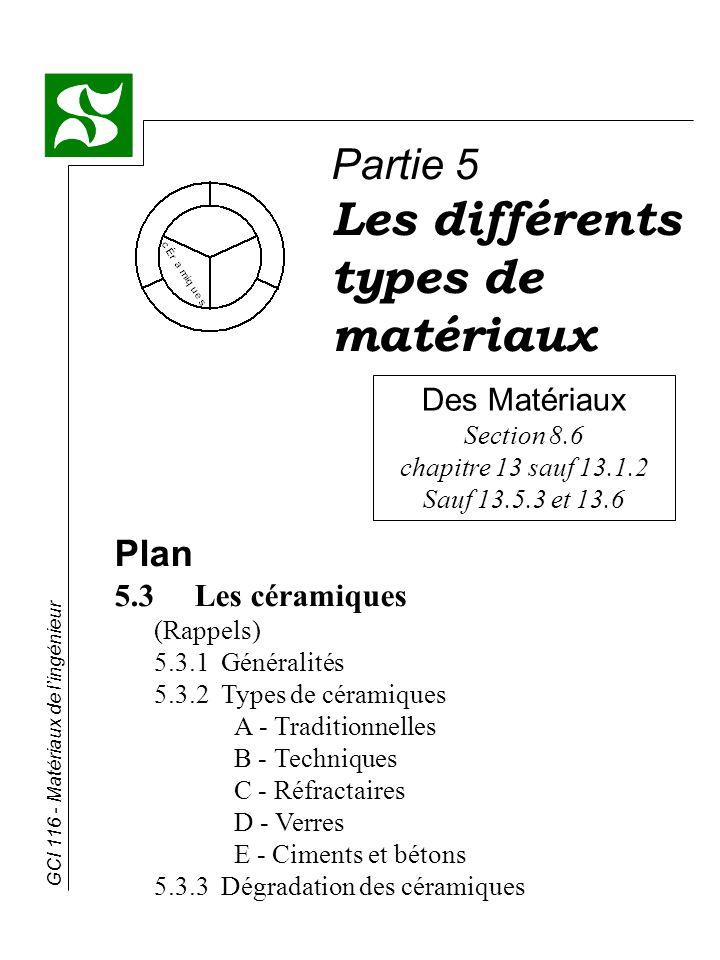 Les différents types de matériaux Partie 5 Plan Des Matériaux