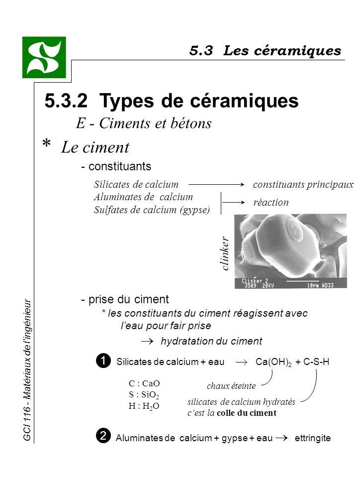 5.3.2 Types de céramiques Le ciment - constituants