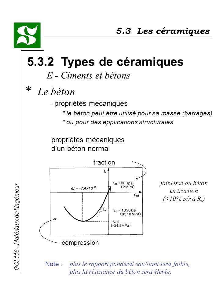 5.3 Les céramiques 5.3.2 Types de céramiques. E - Ciments et bétons.