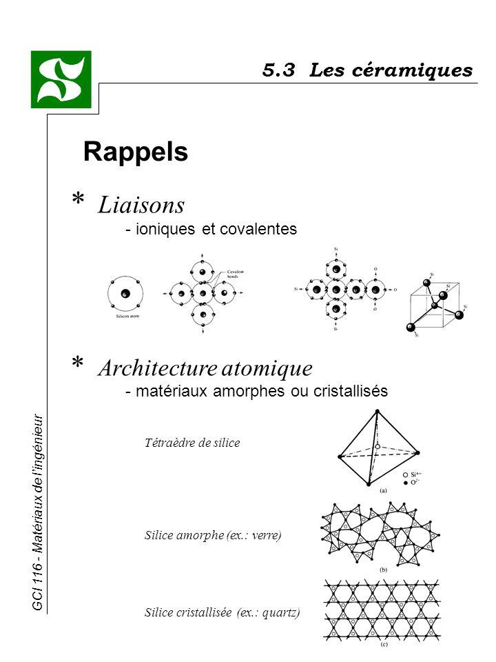 Rappels Liaisons - ioniques et covalentes