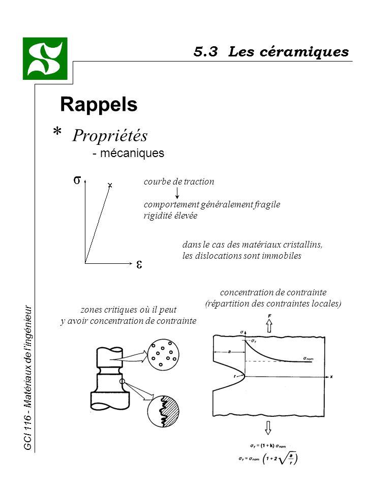 Rappels Propriétés - mécaniques 5.3 Les céramiques courbe de traction