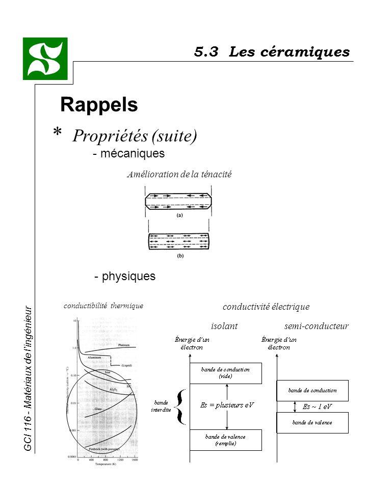 Rappels Propriétés (suite) - mécaniques 5.3 Les céramiques - physiques