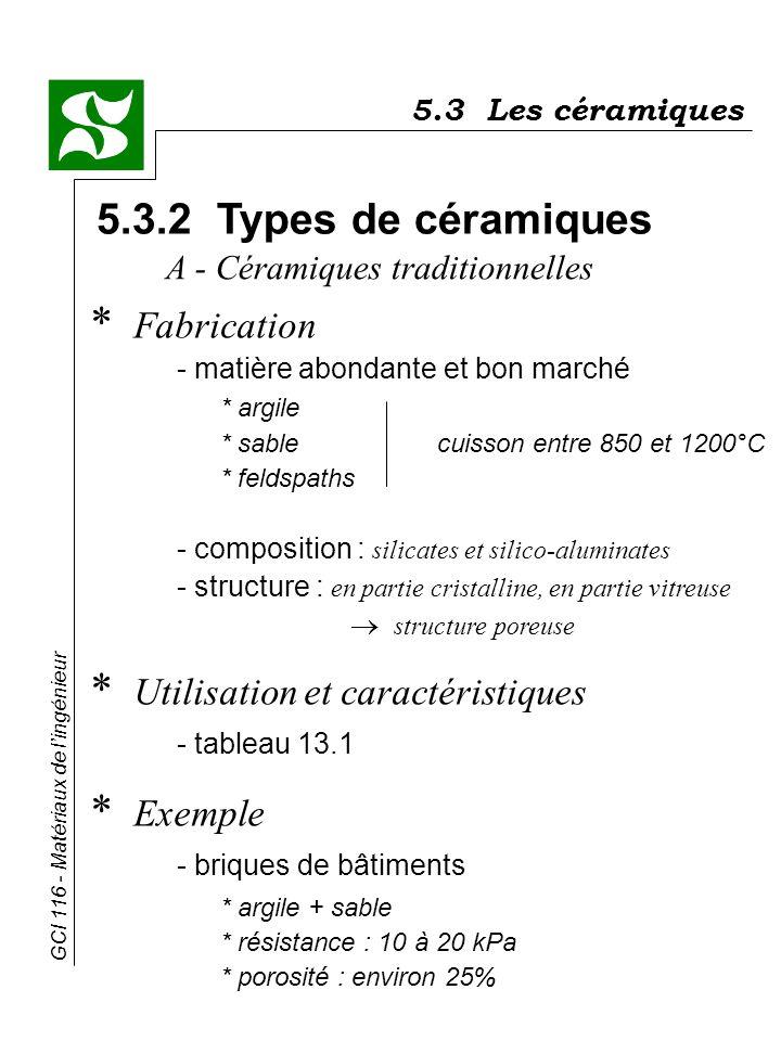 5.3 Les céramiques 5.3.2 Types de céramiques. A - Céramiques traditionnelles.