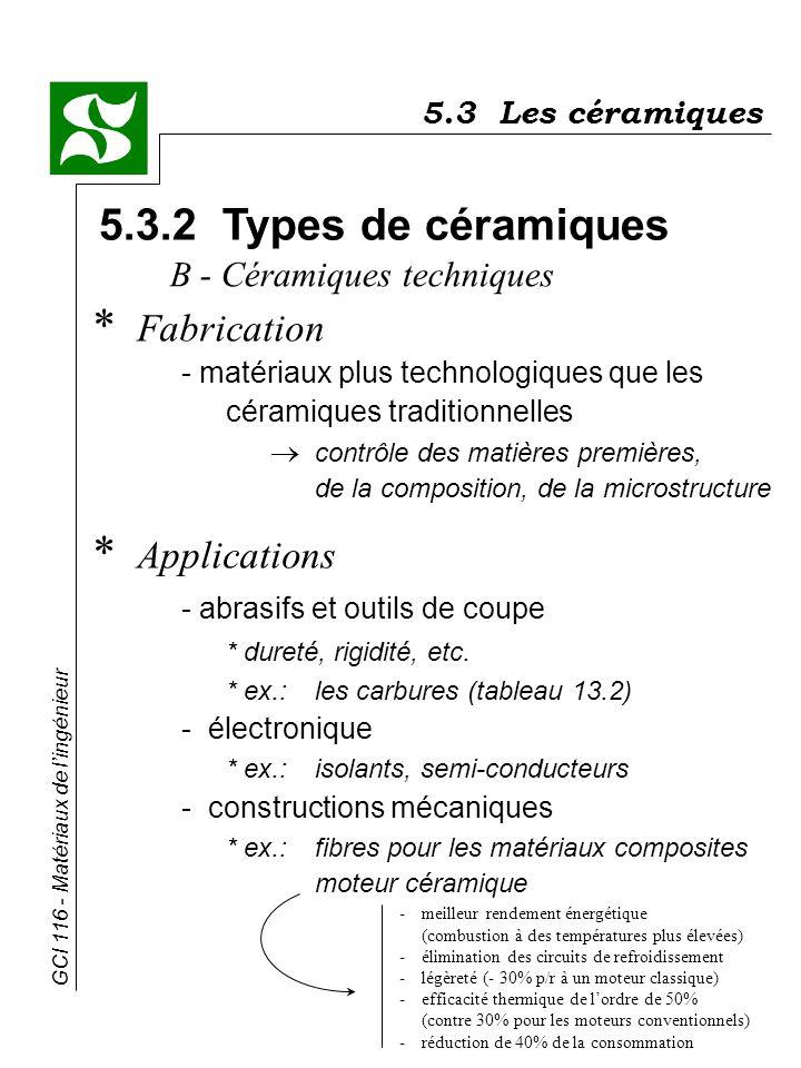 5.3 Les céramiques 5.3.2 Types de céramiques. B - Céramiques techniques.