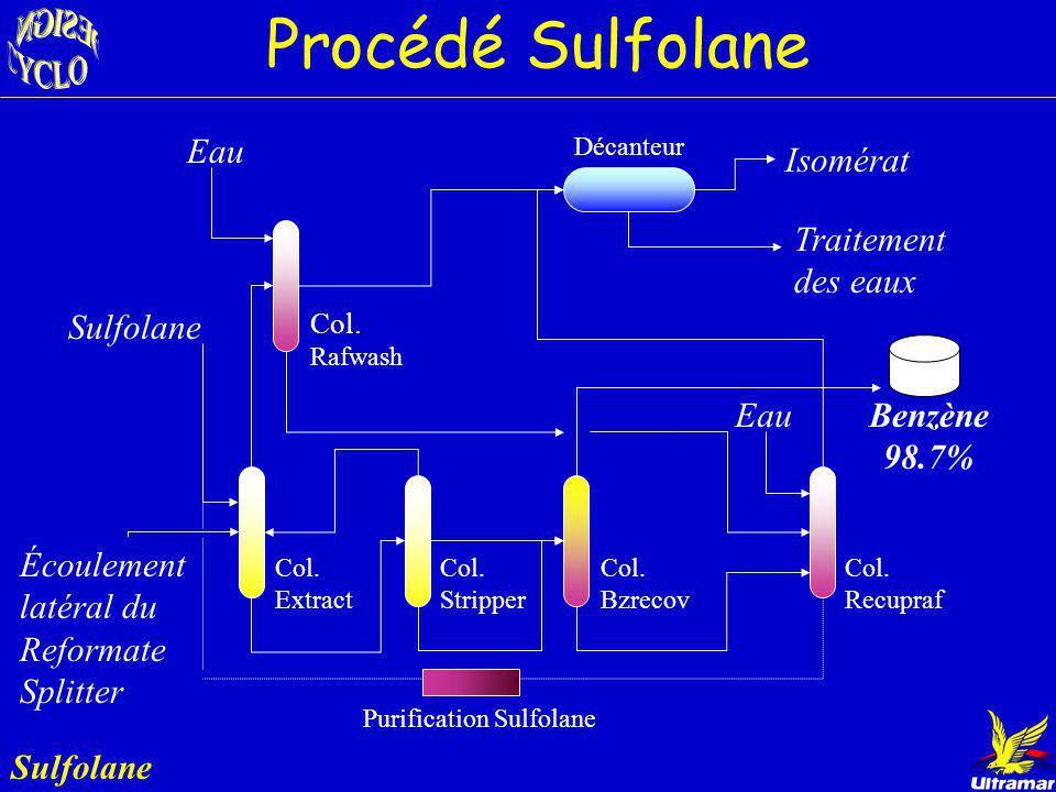 Procédé Sulfolane Eau Isomérat Traitement des eaux Sulfolane