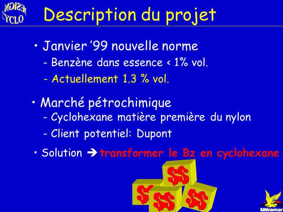 Description du projet $$ $$ $$ $$ Janvier '99 nouvelle norme