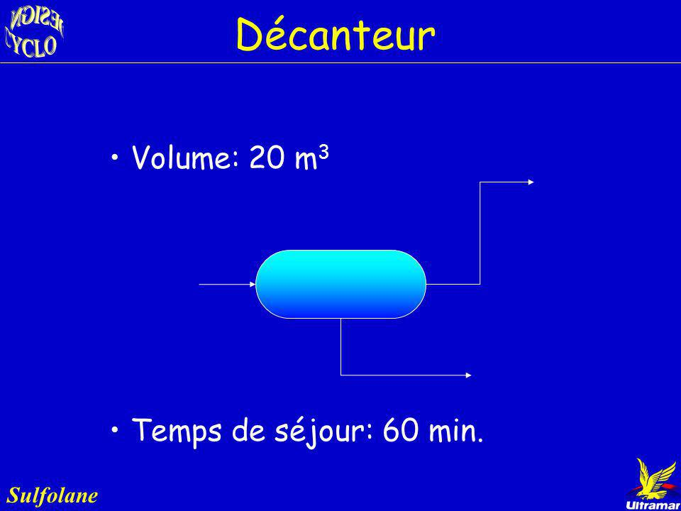 Décanteur Volume: 20 m3 Temps de séjour: 60 min. Sulfolane