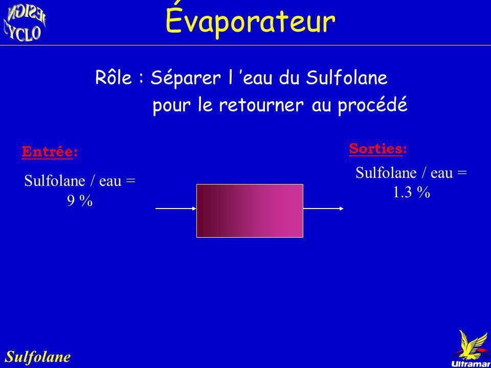 Évaporateur Rôle : Séparer l 'eau du Sulfolane