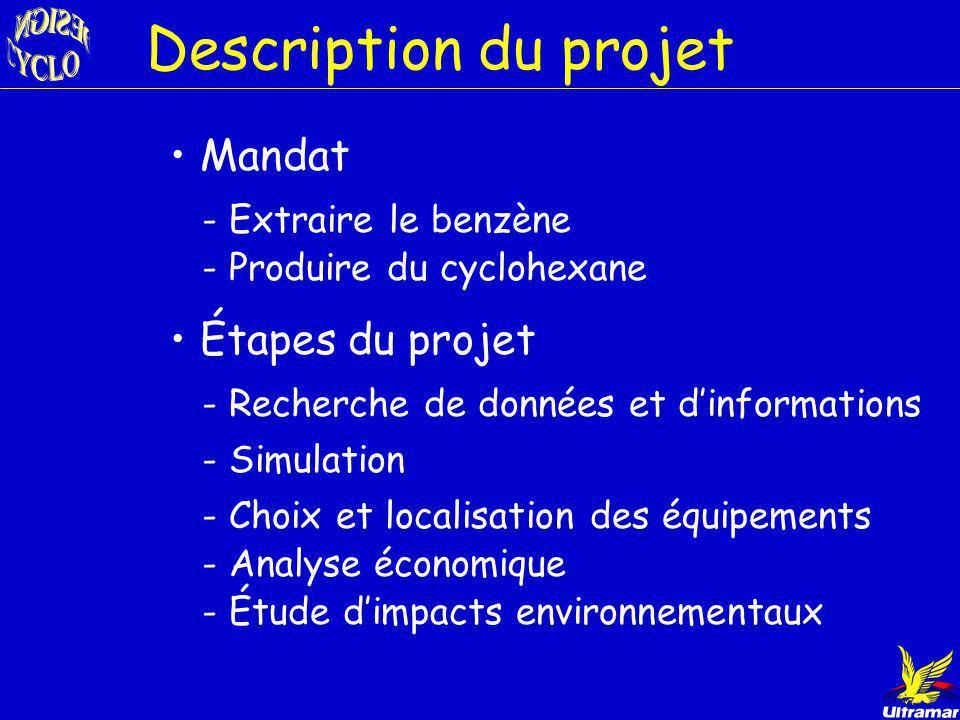 Description du projet Mandat Étapes du projet - Extraire le benzène