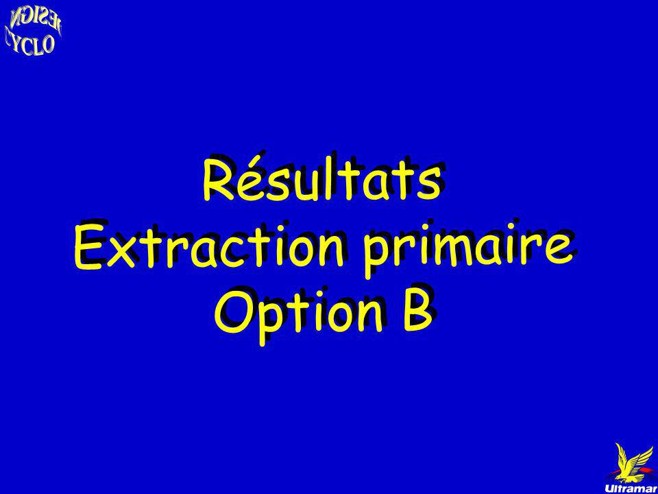 Résultats Extraction primaire Option B