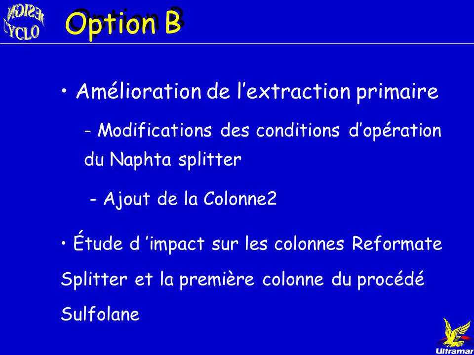 Option B Amélioration de l'extraction primaire