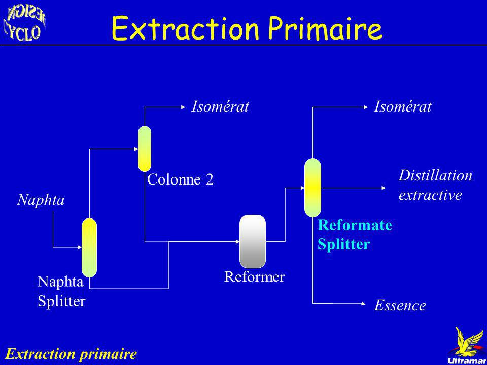 Extraction Primaire Isomérat Distillation extractive Isomérat Essence