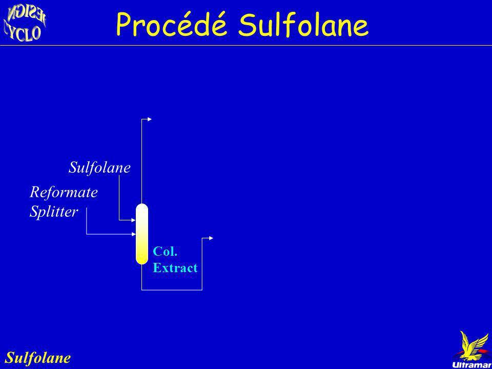 Procédé Sulfolane Reformate Splitter Col. Extract Sulfolane Sulfolane