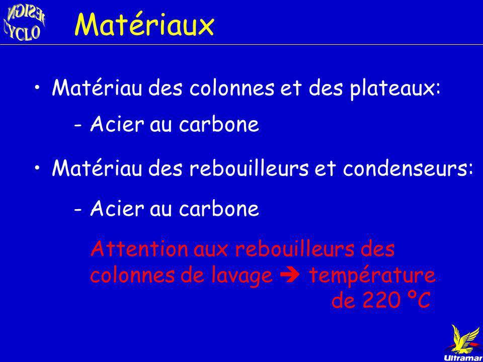 Matériaux Matériau des colonnes et des plateaux: - Acier au carbone