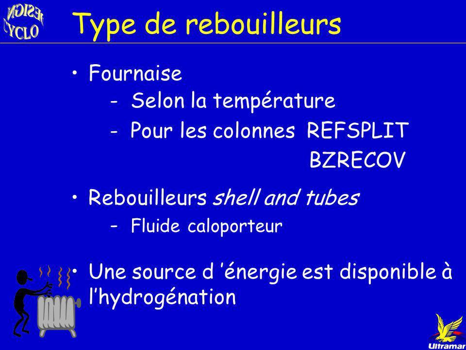 Type de rebouilleurs Fournaise - Selon la température