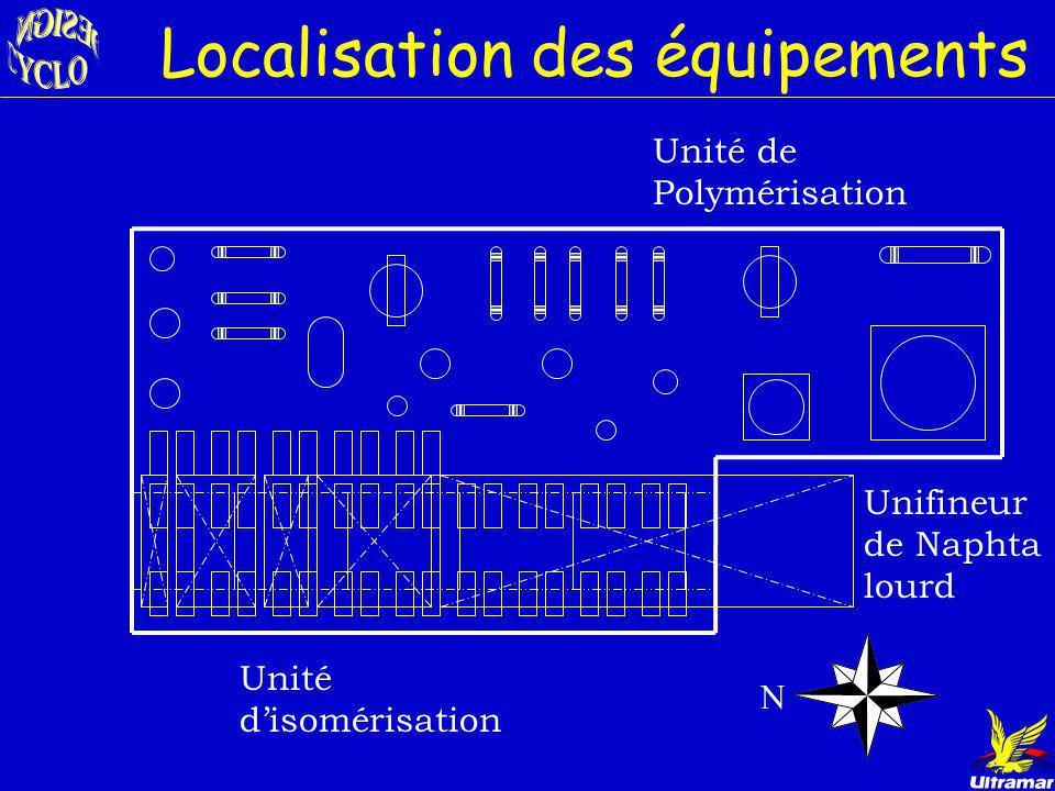 Localisation des équipements