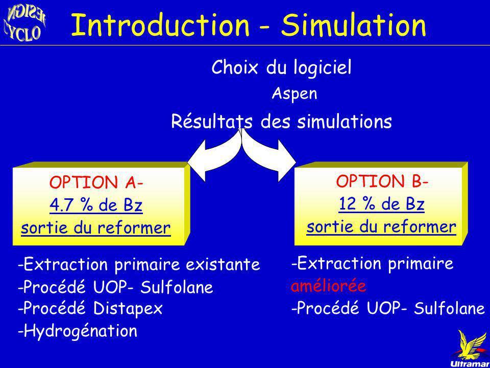 Résultats des simulations