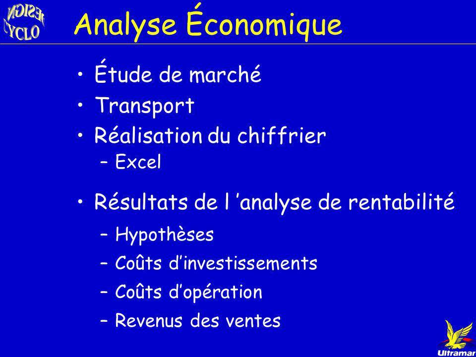 Analyse Économique Étude de marché Transport Réalisation du chiffrier