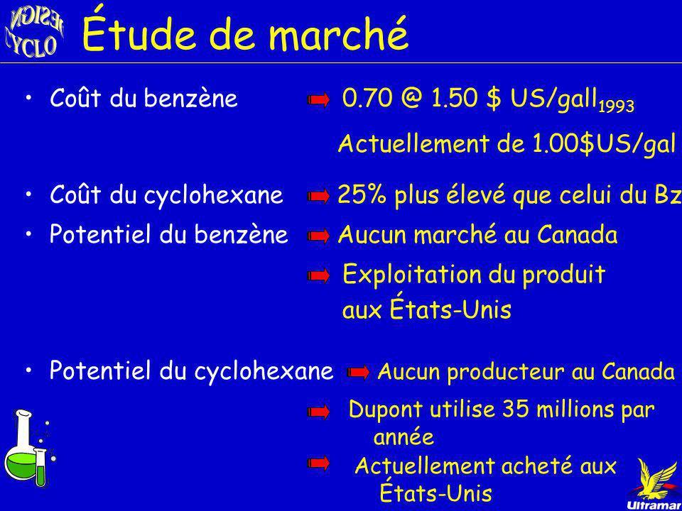 Étude de marché Coût du benzène 0.70 @ 1.50 $ US/gall1993