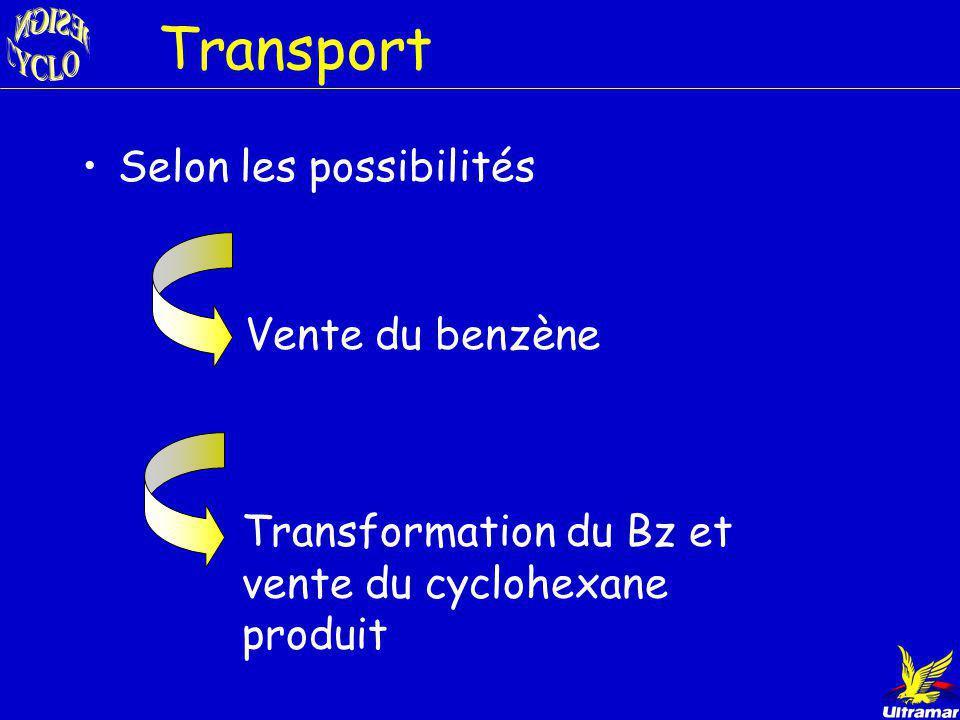 Transport Selon les possibilités Vente du benzène