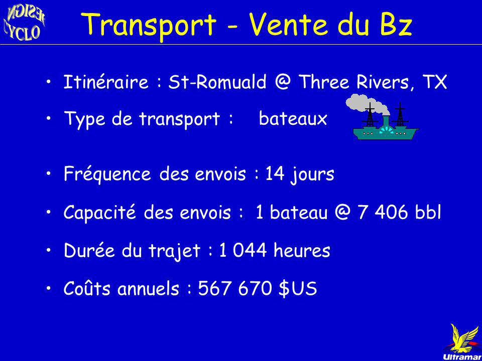 Transport - Vente du Bz Itinéraire : St-Romuald @ Three Rivers, TX