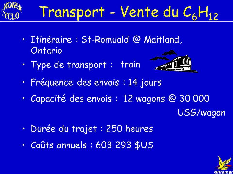 Transport - Vente du C6H12 Itinéraire : St-Romuald @ Maitland, Ontario
