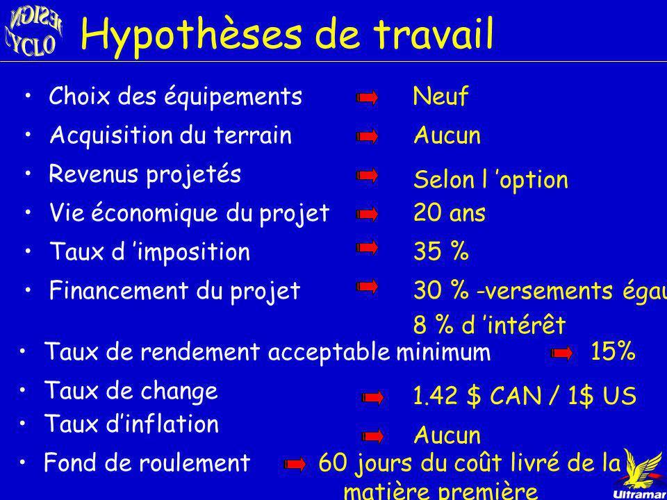 Hypothèses de travail Choix des équipements Neuf