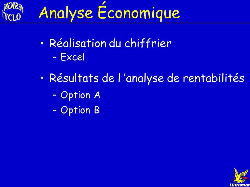 Analyse Économique Réalisation du chiffrier