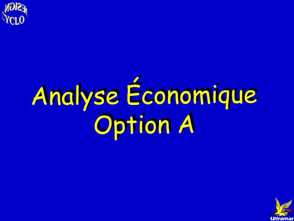 Analyse Économique Option A