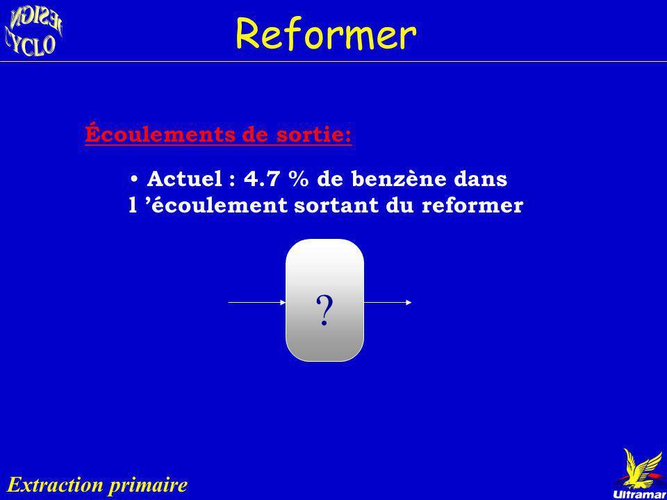 Reformer Écoulements de sortie: