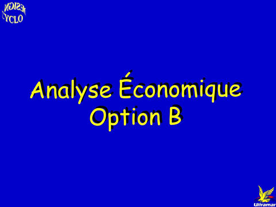 Analyse Économique Option B