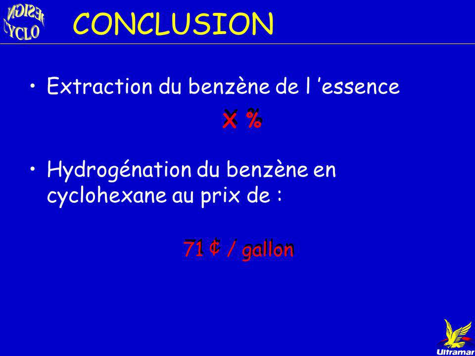 CONCLUSION Extraction du benzène de l 'essence