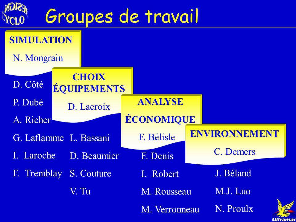 Groupes de travail SIMULATION N. Mongrain CHOIX ÉQUIPEMENTS D. Côté
