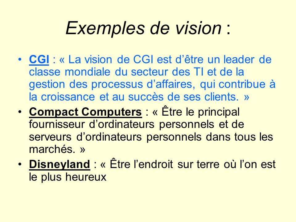 Exemples de vision :