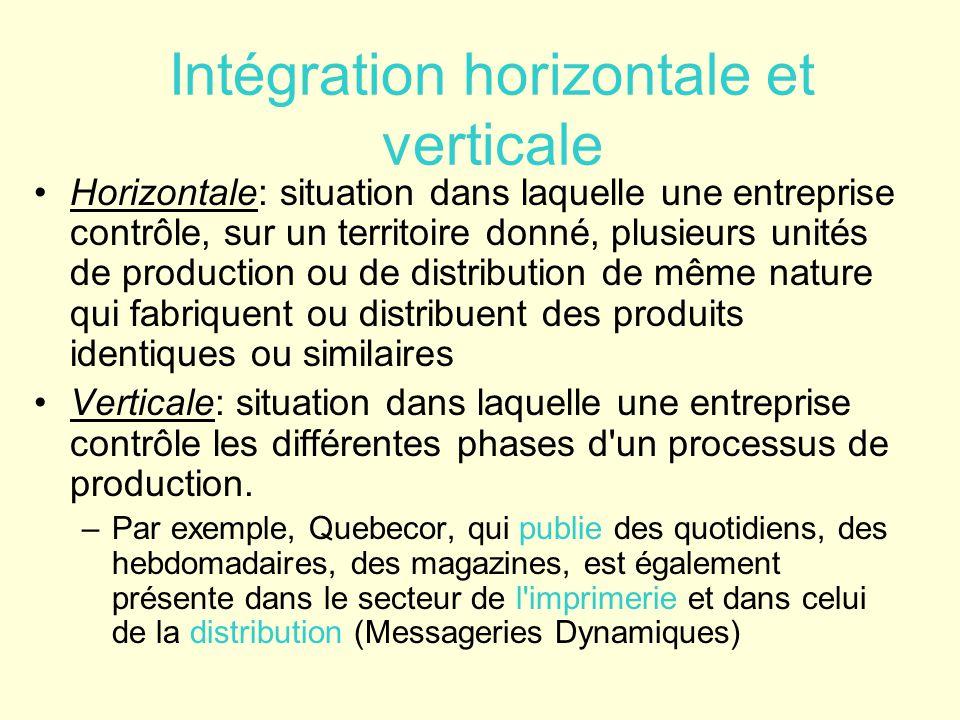 Intégration horizontale et verticale