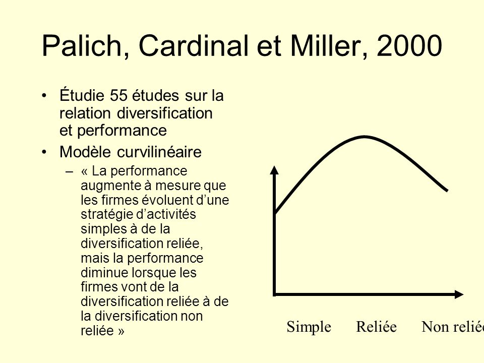 Palich, Cardinal et Miller, 2000