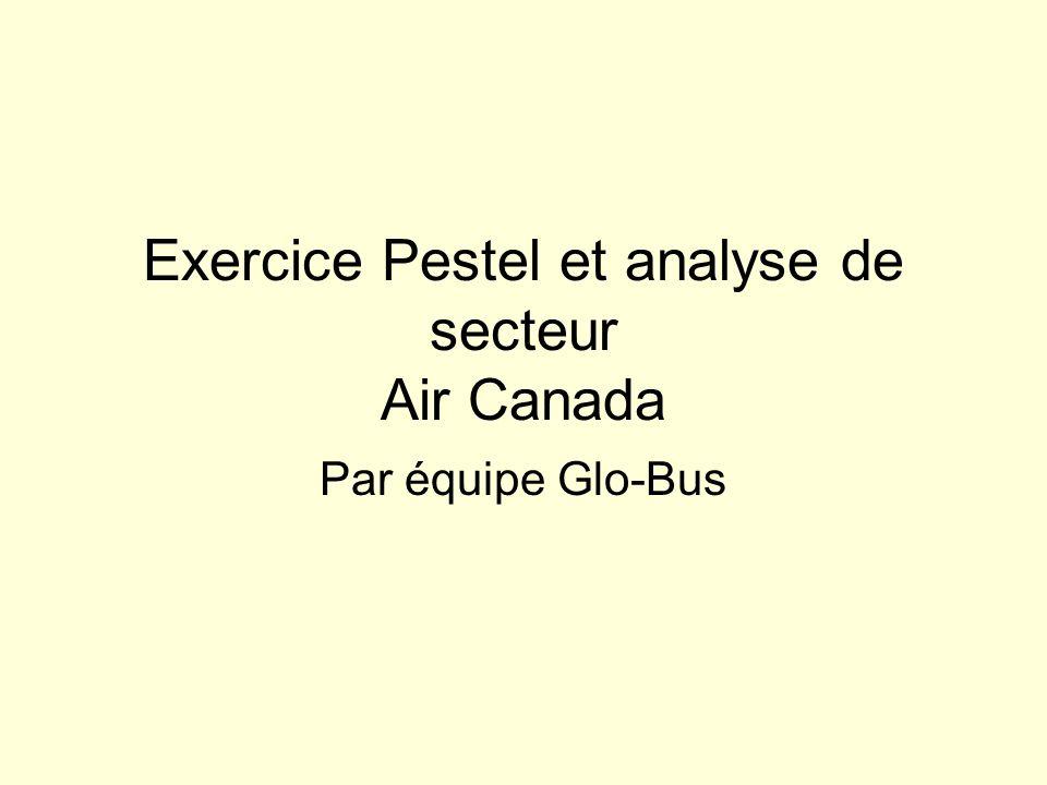 Exercice Pestel et analyse de secteur Air Canada