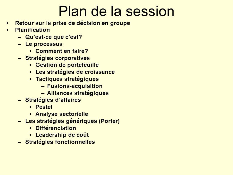 Plan de la session Retour sur la prise de décision en groupe